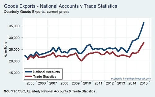 Exports QNA v TS