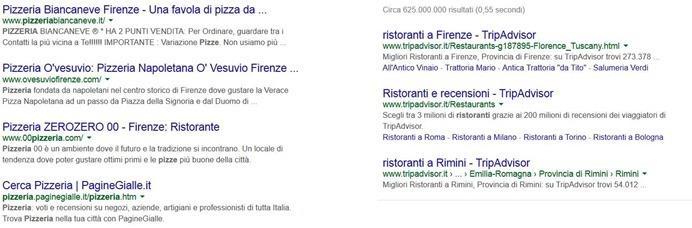 ricerche-google