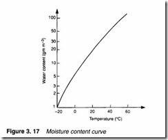 Air compressors, air treatment and pressure regulation-0069