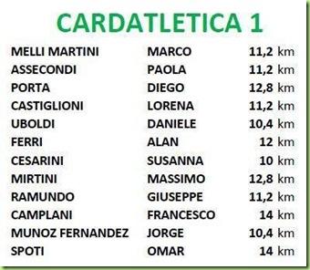 CardAtletica 1