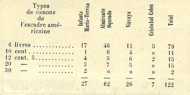 25-LE YACHT. Año 1898.jpg