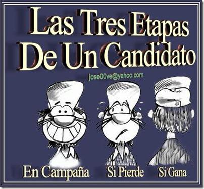 tres etapas de un candidato