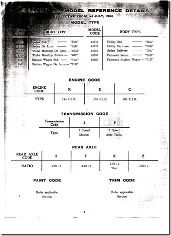 Falcon Model Reference Details July66-1