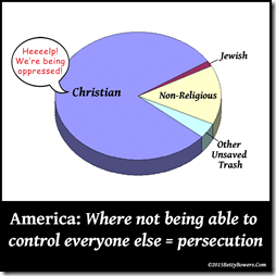 american rel persecution