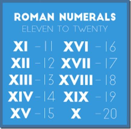 RomanNumerals11to20