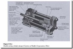 Hydraulic cylinders-0112