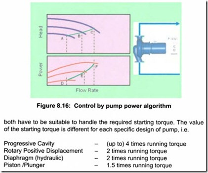VARIABLE SPEED PUMPING-0768