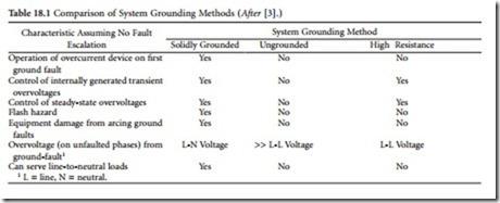 Grounding Practices-0292
