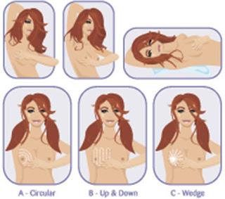 ngực, biện pháp, làm đẹp,căng tròn,cách làm,căng ngực,to ngực,chảy xệ