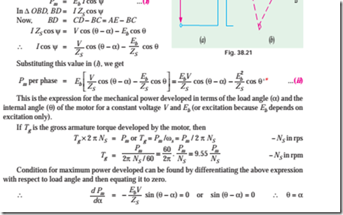 This shows that the maximum power and hence torque (∵ speed is constant) depends on V and Eb i.e., excitation. Maximum value of q (and hence a) is 90º.