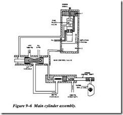 FLUID POWER DYNAMICS-0372