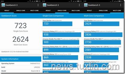 Geekbench Xiaomi Mi 4i