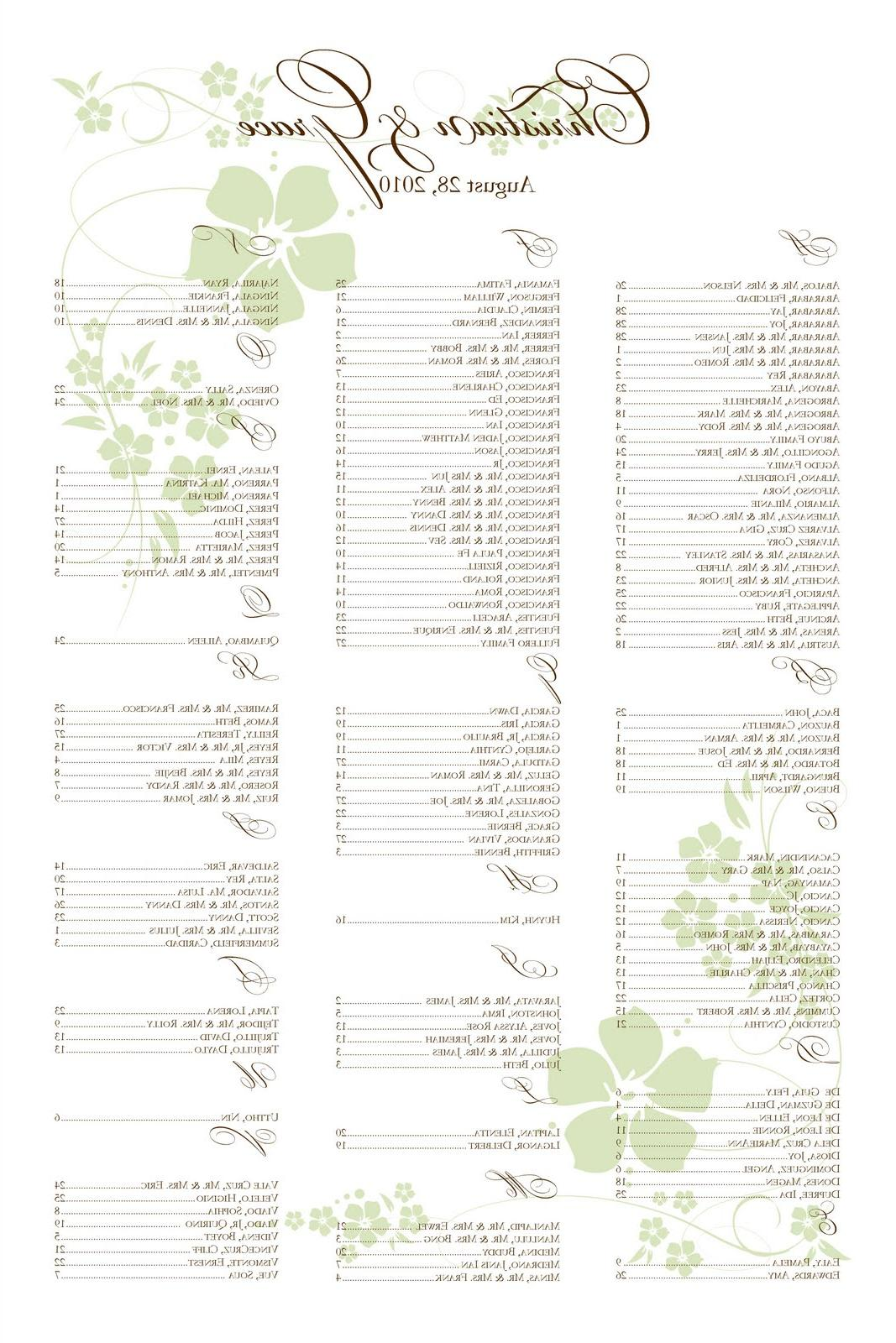 seating chart template wedding