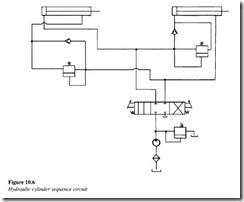 Hydraulic circuit design and analysis-0227