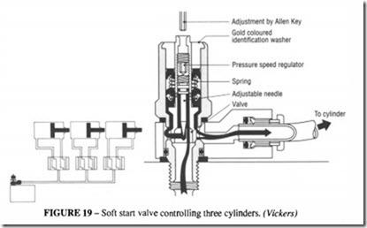 Valves and Sensors-0488
