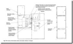 Switchgear-0018