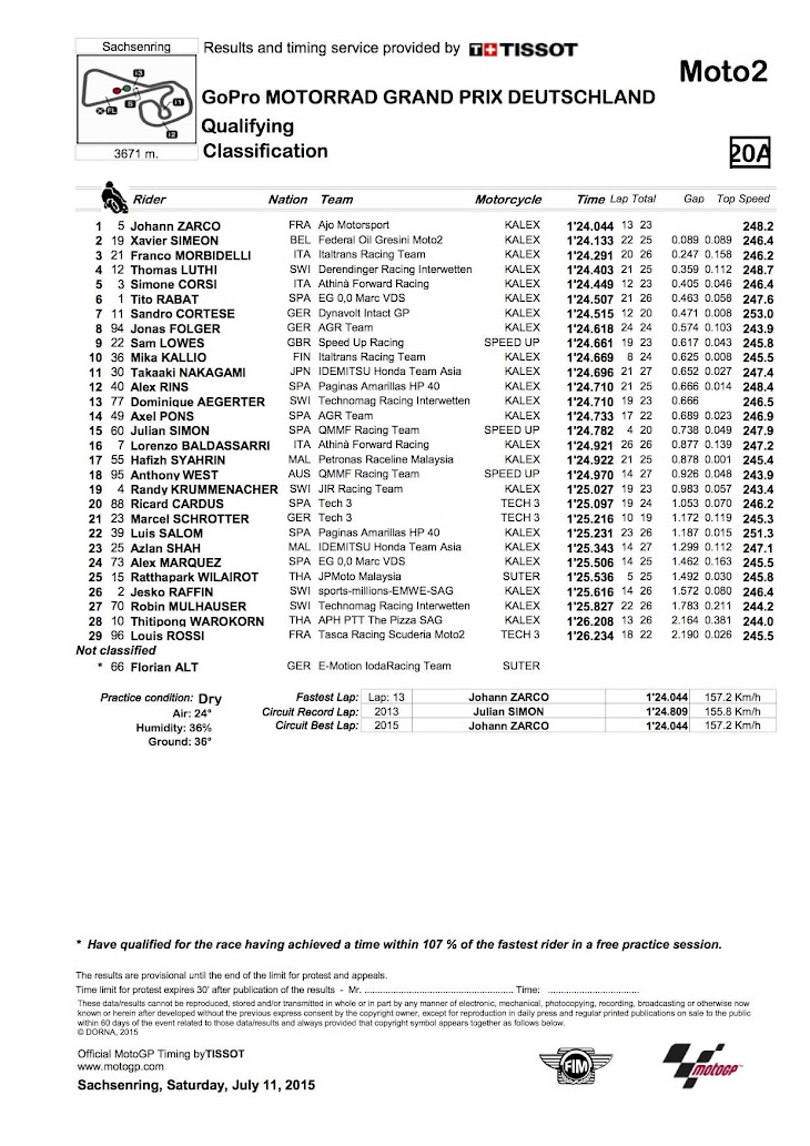moto2-qp-2015germania.jpg