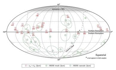 mapa celeste dos 21 eventos mais energéticos