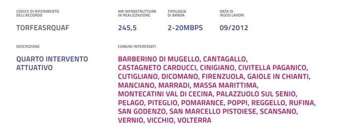 infratel-italia