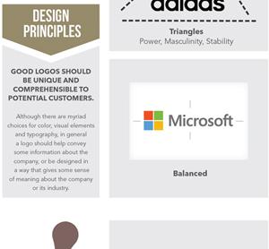 [Infografía] La importancia de un diseño de logo