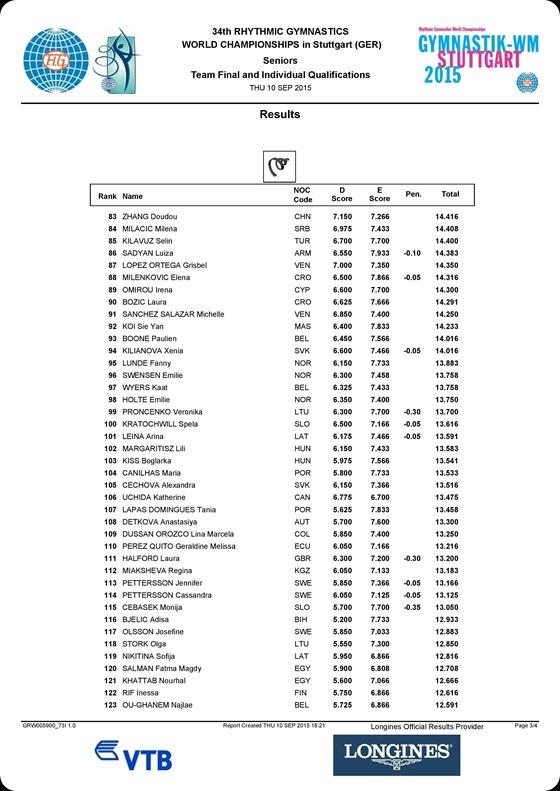 GR_WCHP_Stuttgart_2015_Media_Book-page-056
