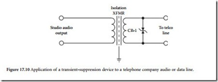 Circuit-Level Transient Suppression-0287