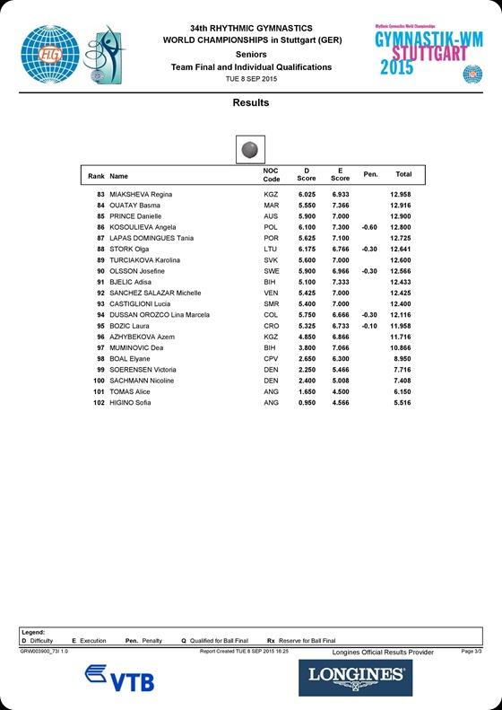 GR_WCHP_Stuttgart_2015_Media_Book-page-049