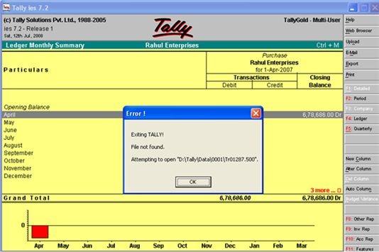 tally_error