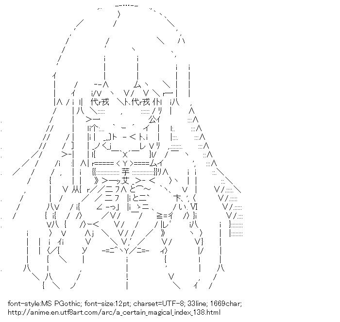 A Certain Magical Index,Shokuho Misaki