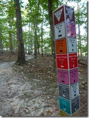 Nice trail marking signs