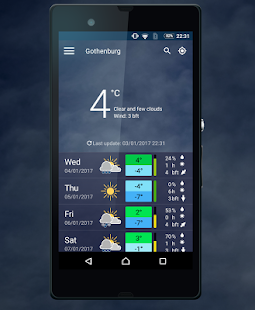 meteoblue screenshot for Android