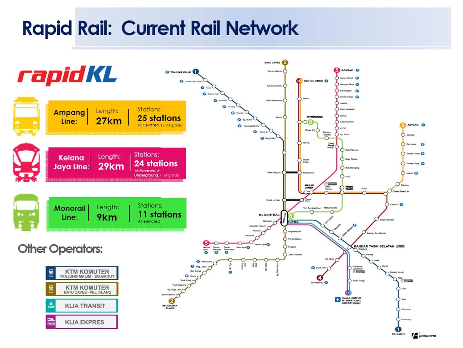 Rapid-KL-Map.jpg