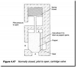 Control valves-0129