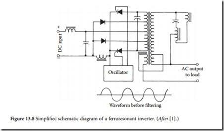 Uninterruptible Power Systems-0230