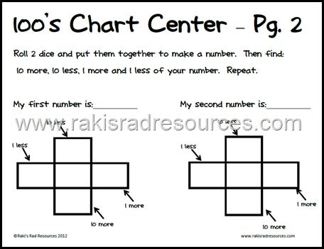Free hundreds chart math center from Raki's Rad Resources