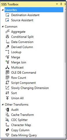 DFT_tools