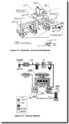 FLUID POWER DYNAMICS-0368