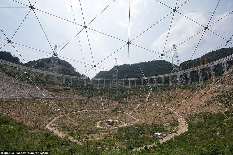 china-telescope-fast-2