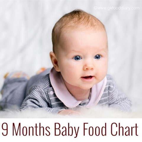 Food Chart for 9 month old Baby