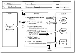 Hipo hierarchy plus input process output business information figure 643 a detail diagram for process 20 ccuart Image collections