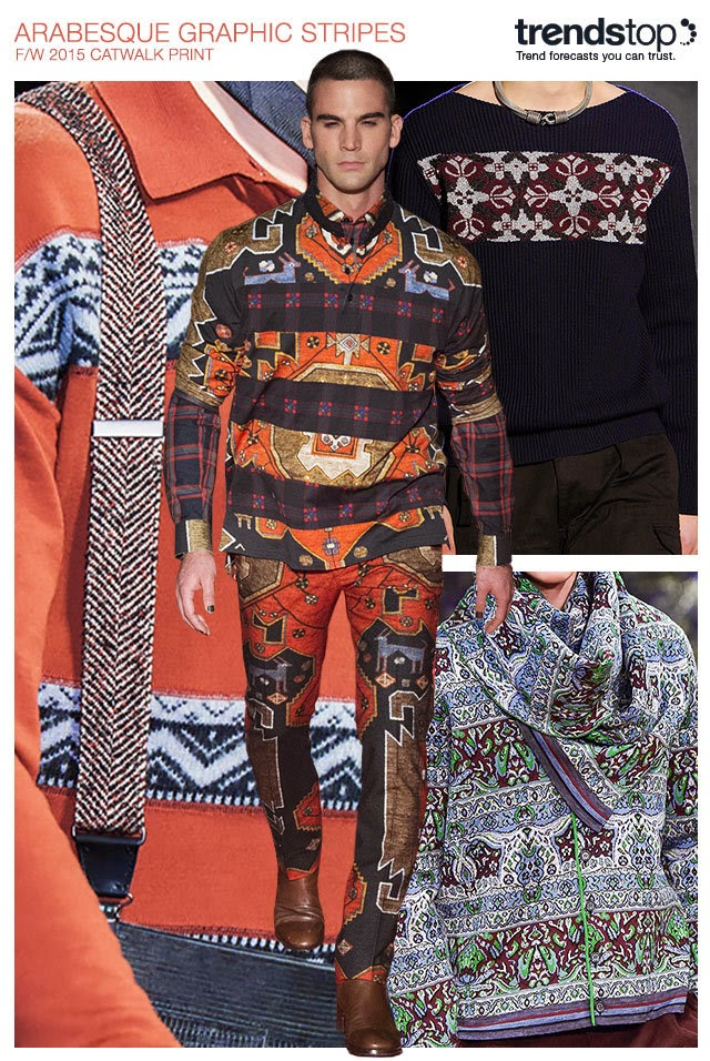 Fall/Winter 2016 Trends: Prints [men's fashion]