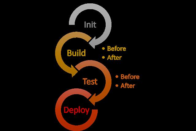appveyor_build