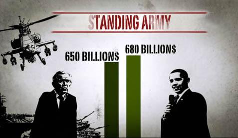 Armia zawodowa / Standing Army (2010) PL.TVRip.XviD / Lektor PL