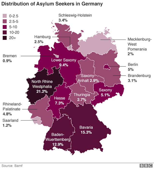 Distribution of asylum seekers in Germany. Graphic: Bamf / BBC News