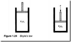 Fundamental principles-0029