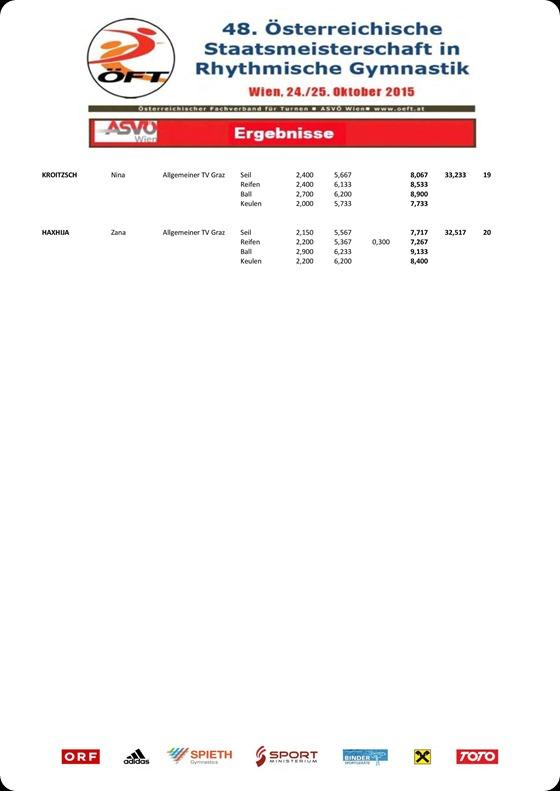 Erg_2015-10-24 25_OeStM-Rhythmische-Gymnastik_Einzel Team_Wien-page-006
