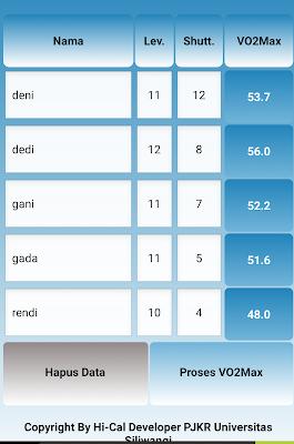 Bleep Test Kalkulator Android Untuk Mengukur VO2Max