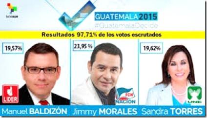 Elecciones Guatemala - Resultados 2015