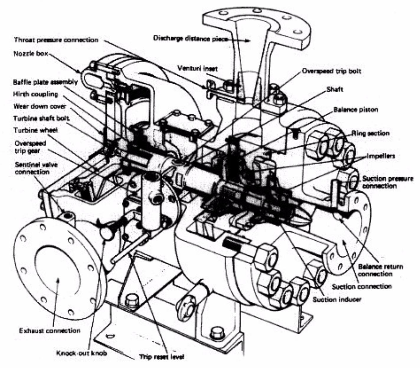 kembara insan    engineer u0026 39 s blog  boiler feed pump