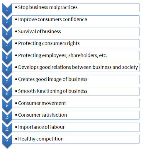 the importance of ethical management essay 3 the growing importance of business ethics as mentioned earlier, issues of business ethics have a long history, and are thoroughly referred to in civilian and religious writings throughout the various forms of commerce, matters such as competition, accurate reporting and pricing (to name a few) are part of all major transcripts, including.